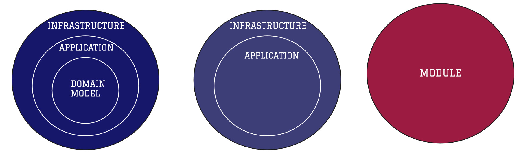 Of of weakness term model which technology is long of architecture stack a commitment The TOGAF